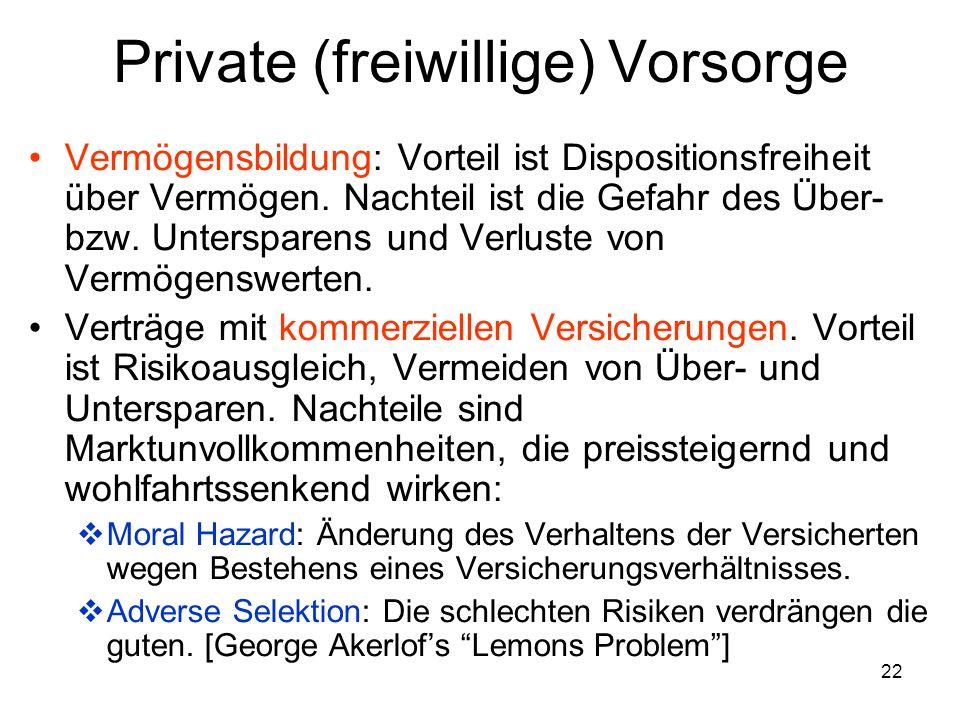 Private (freiwillige) Vorsorge