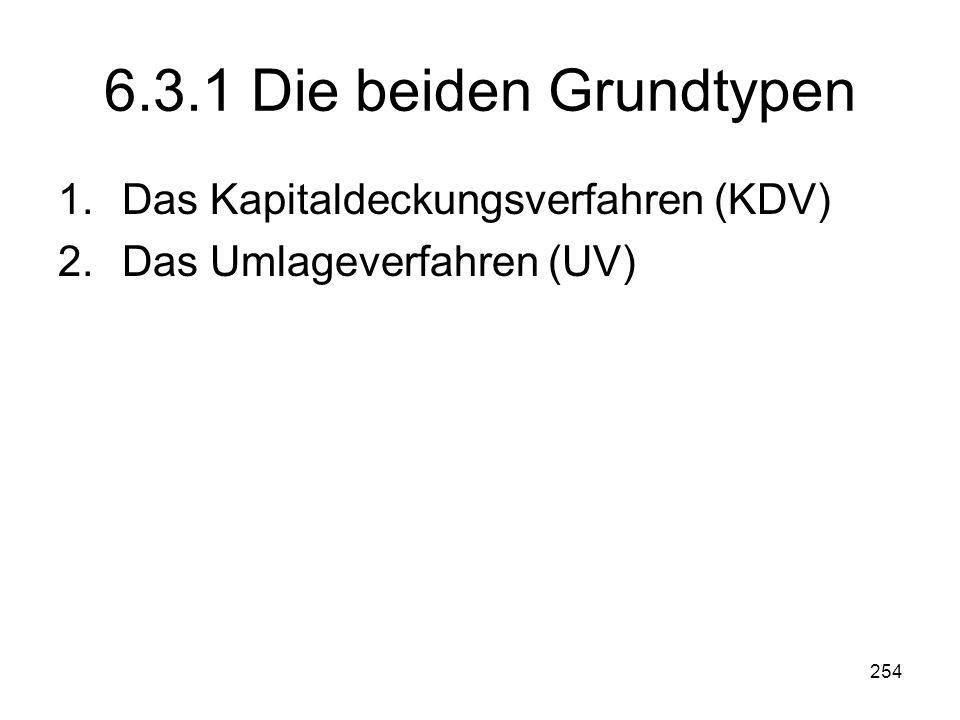 6.3.1 Die beiden Grundtypen Das Kapitaldeckungsverfahren (KDV)