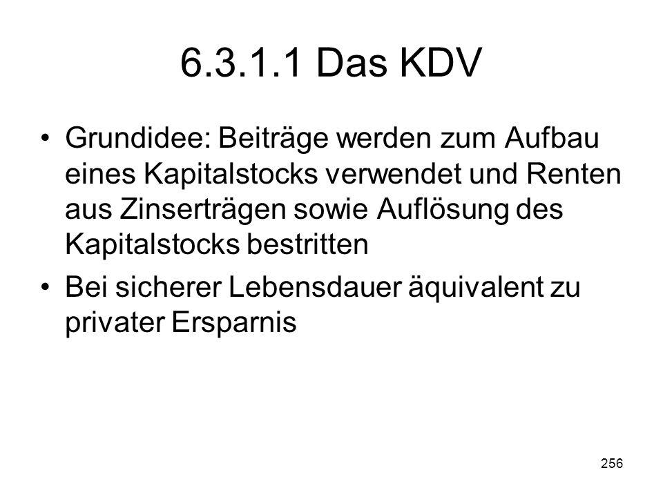 6.3.1.1 Das KDV