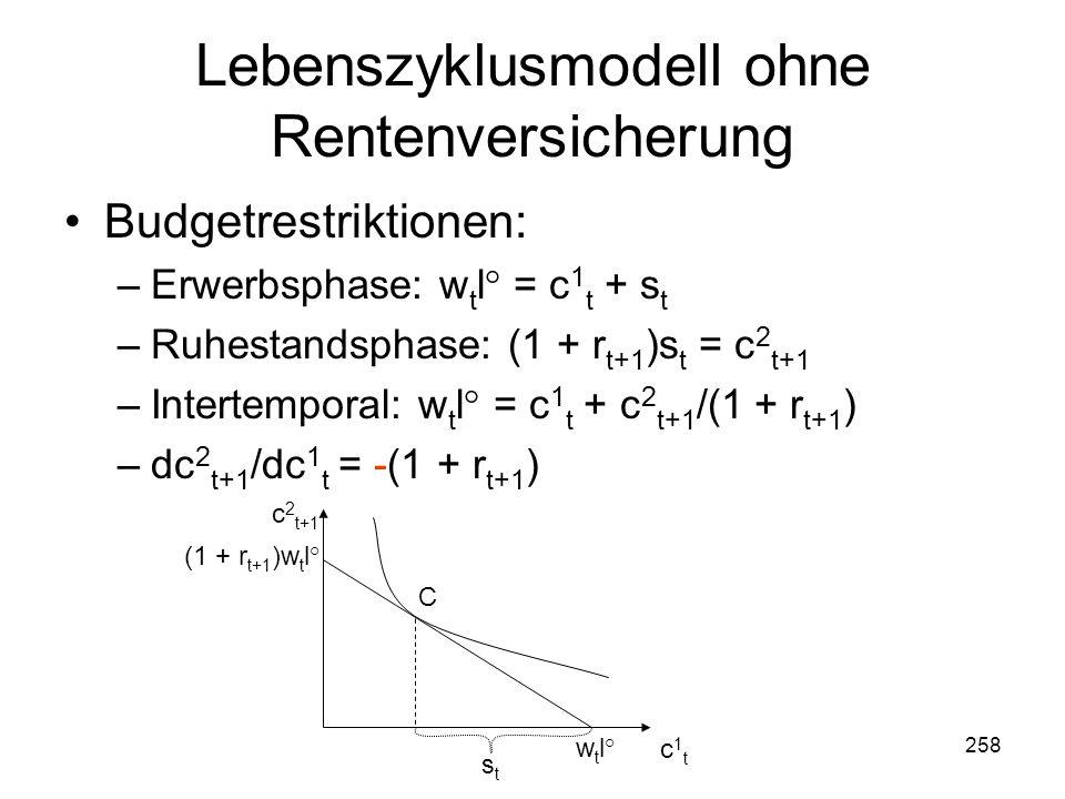 Lebenszyklusmodell ohne Rentenversicherung