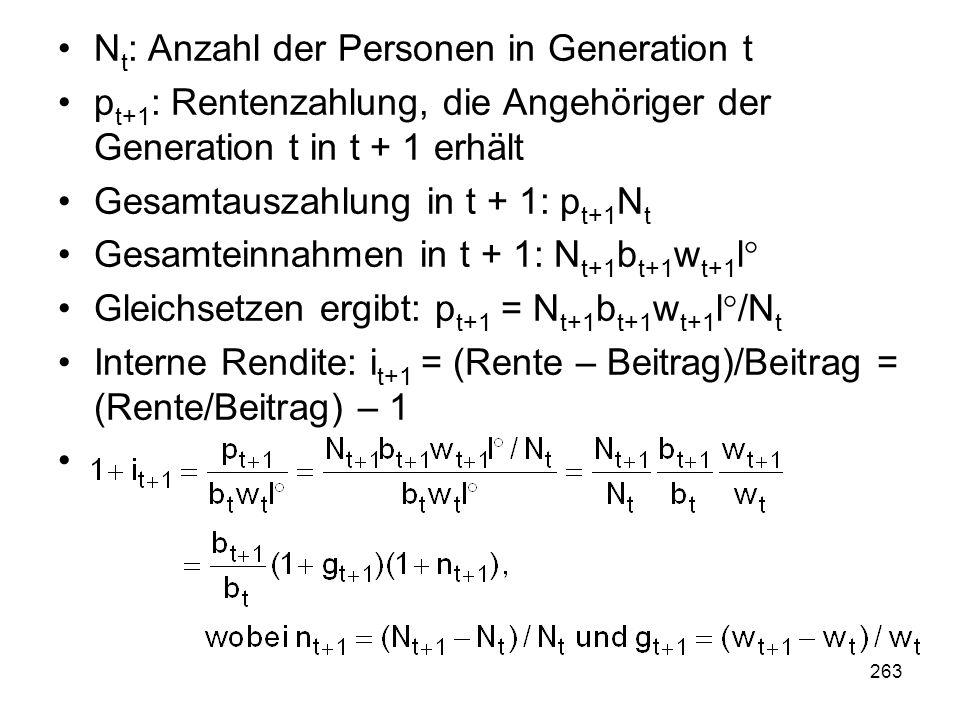 Nt: Anzahl der Personen in Generation t