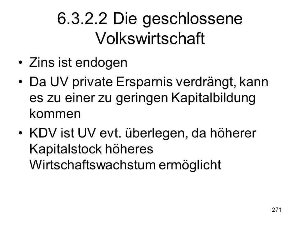 6.3.2.2 Die geschlossene Volkswirtschaft