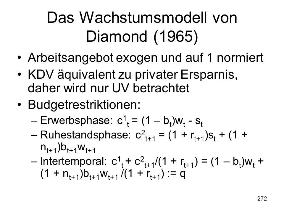 Das Wachstumsmodell von Diamond (1965)