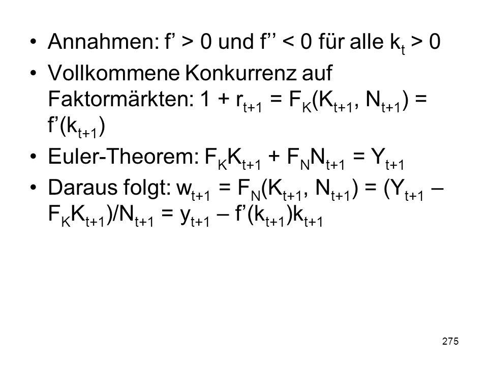 Annahmen: f' > 0 und f'' < 0 für alle kt > 0