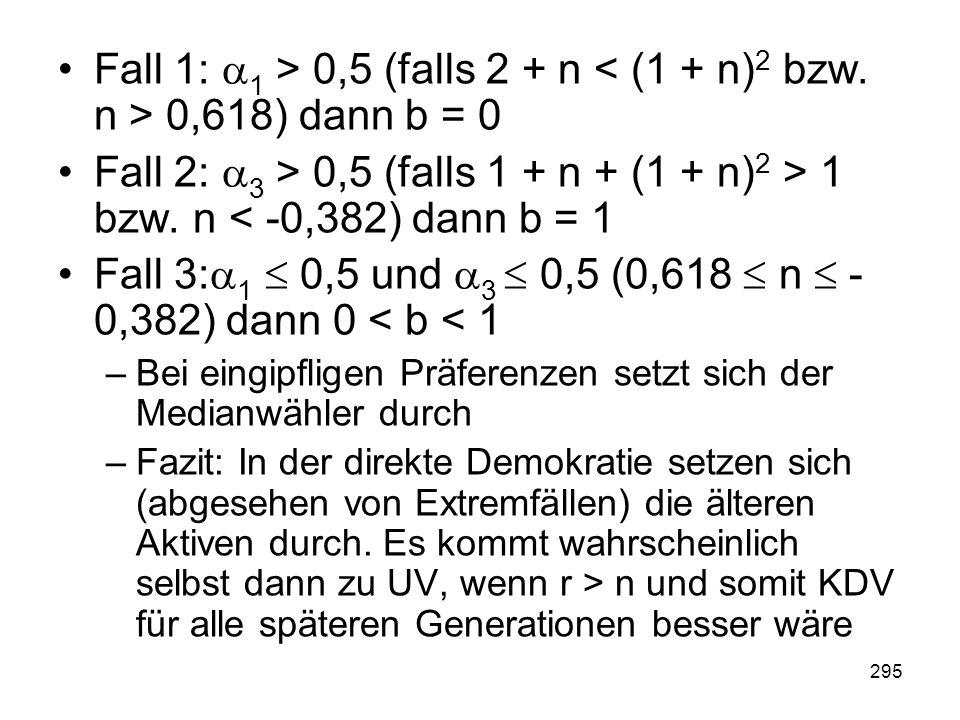 Fall 3:1  0,5 und 3  0,5 (0,618  n  -0,382) dann 0 < b < 1