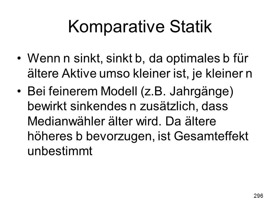 Komparative Statik Wenn n sinkt, sinkt b, da optimales b für ältere Aktive umso kleiner ist, je kleiner n.