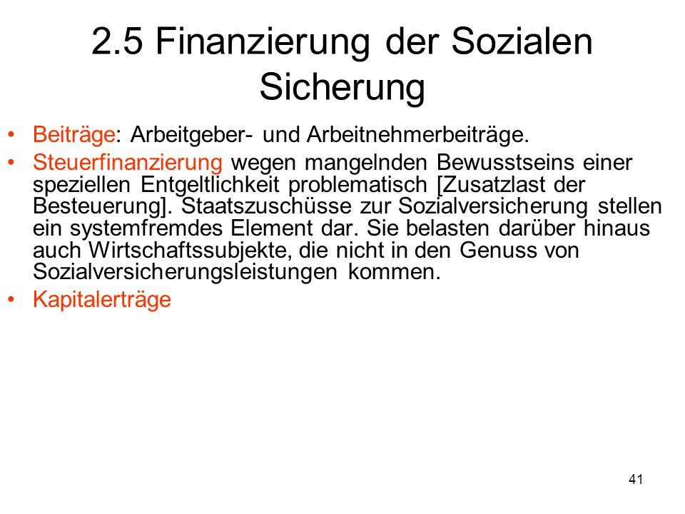2.5 Finanzierung der Sozialen Sicherung