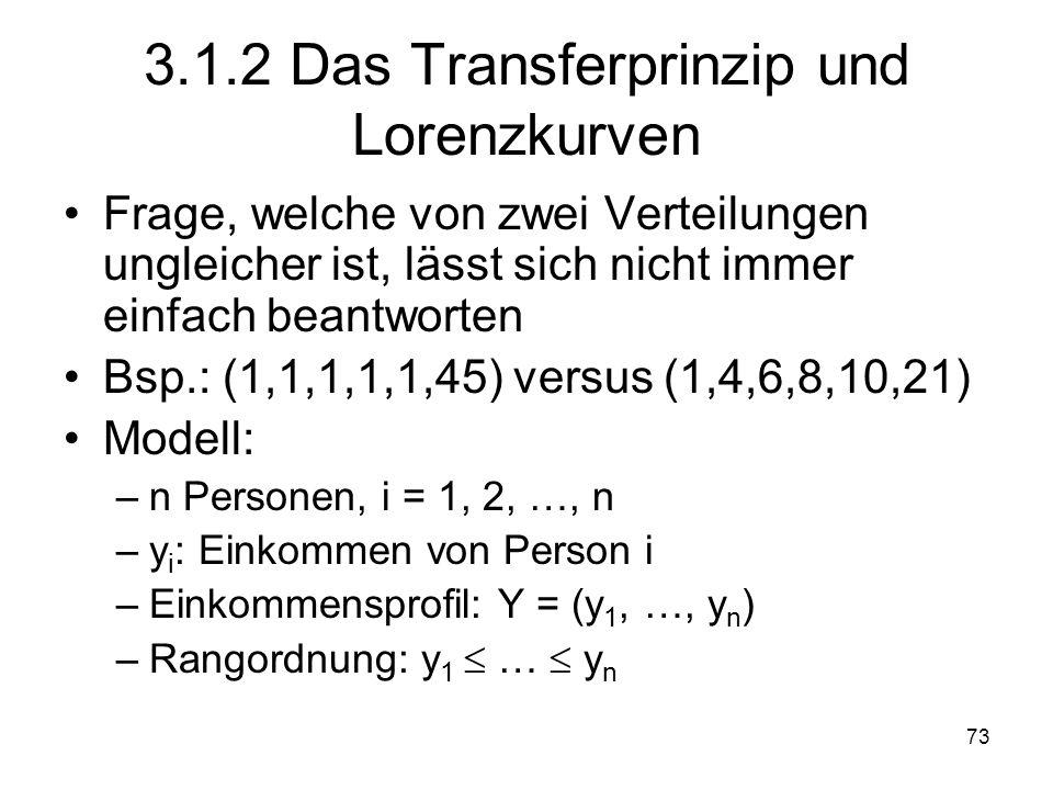 3.1.2 Das Transferprinzip und Lorenzkurven