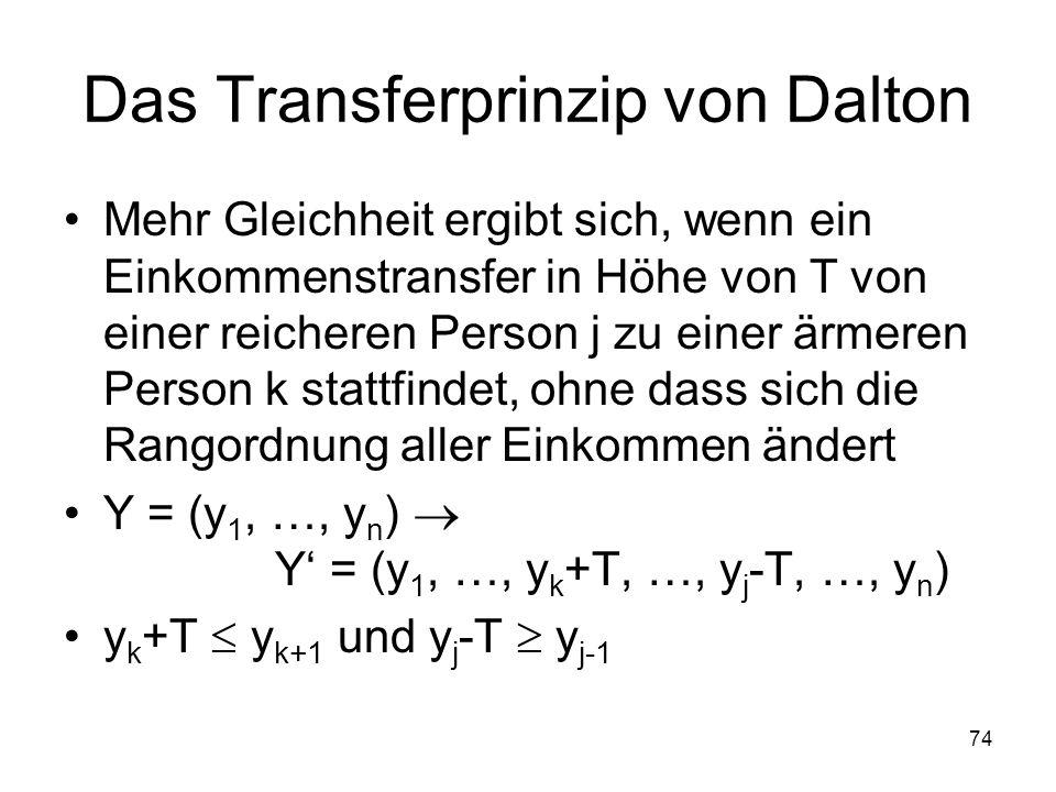 Das Transferprinzip von Dalton