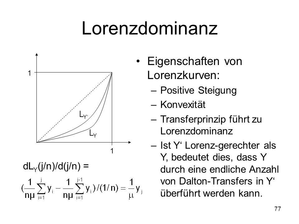 Lorenzdominanz Eigenschaften von Lorenzkurven: Positive Steigung
