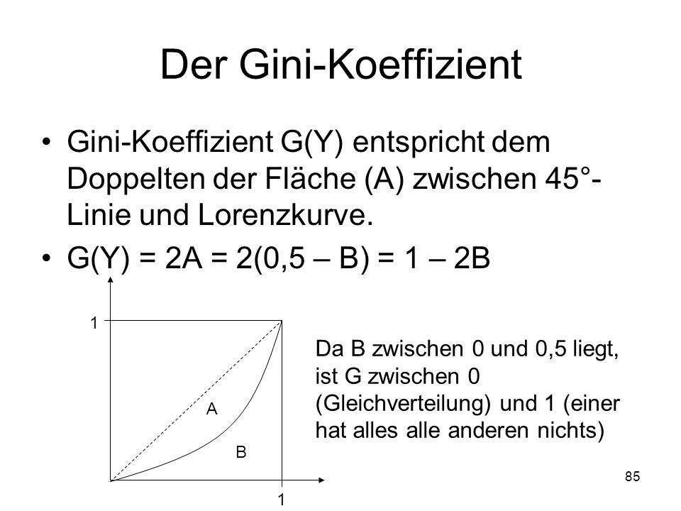Der Gini-Koeffizient Gini-Koeffizient G(Y) entspricht dem Doppelten der Fläche (A) zwischen 45°-Linie und Lorenzkurve.
