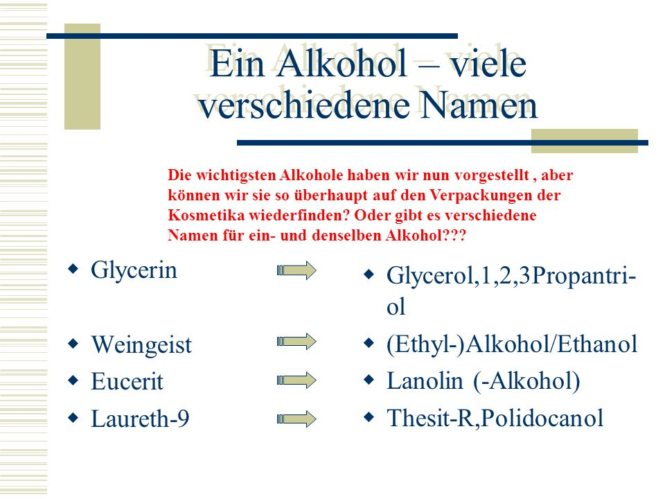 Ein Alkohol – viele verschiedene Namen