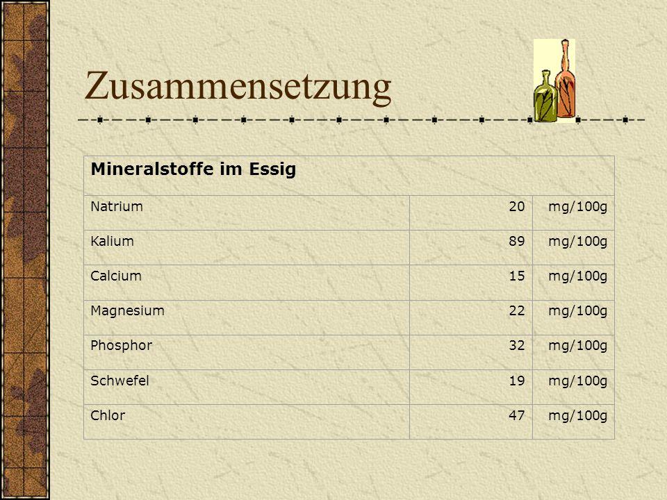 Zusammensetzung Mineralstoffe im Essig Natrium 20 mg/100g Kalium 89