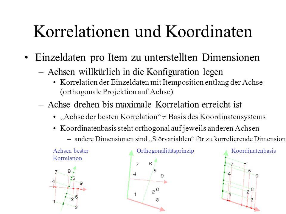 Korrelationen und Koordinaten