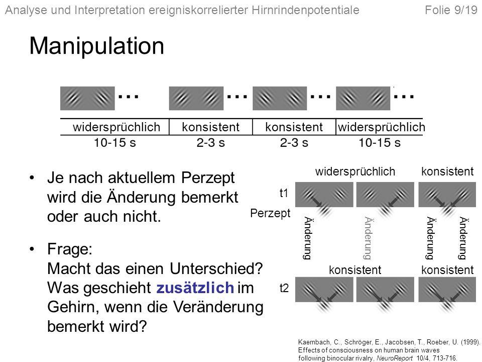 Manipulation widersprüchlich. konsistent. Je nach aktuellem Perzept wird die Änderung bemerkt oder auch nicht.