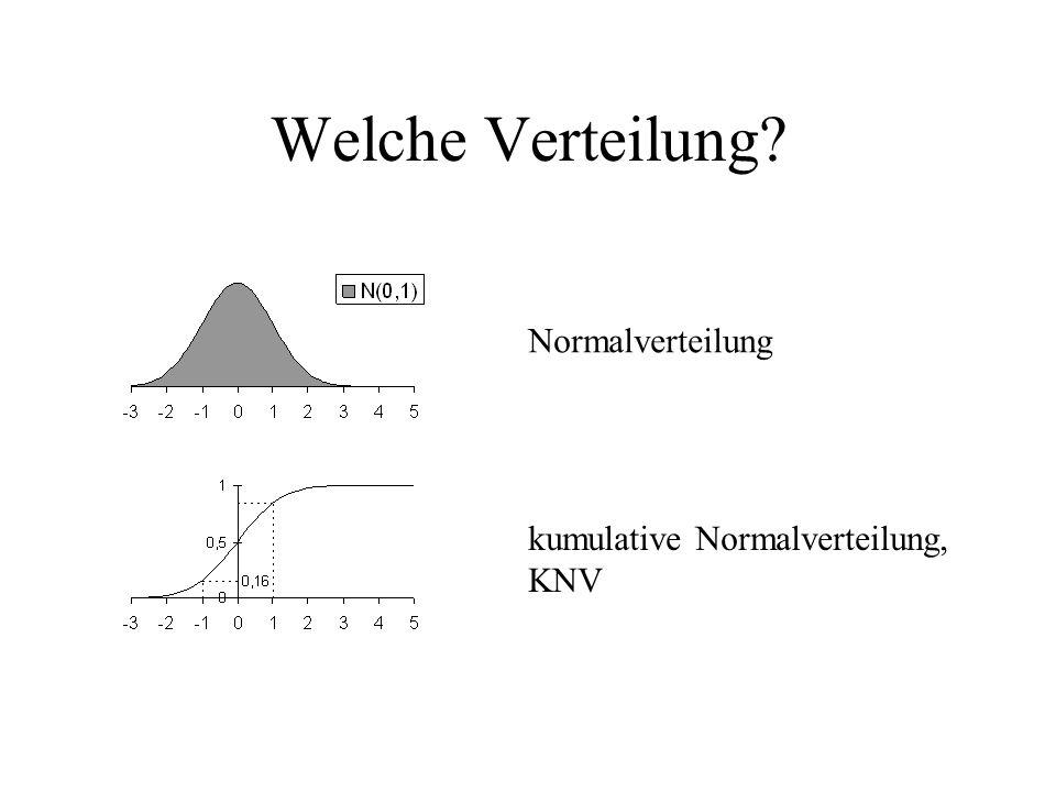 Welche Verteilung Normalverteilung kumulative Normalverteilung, KNV