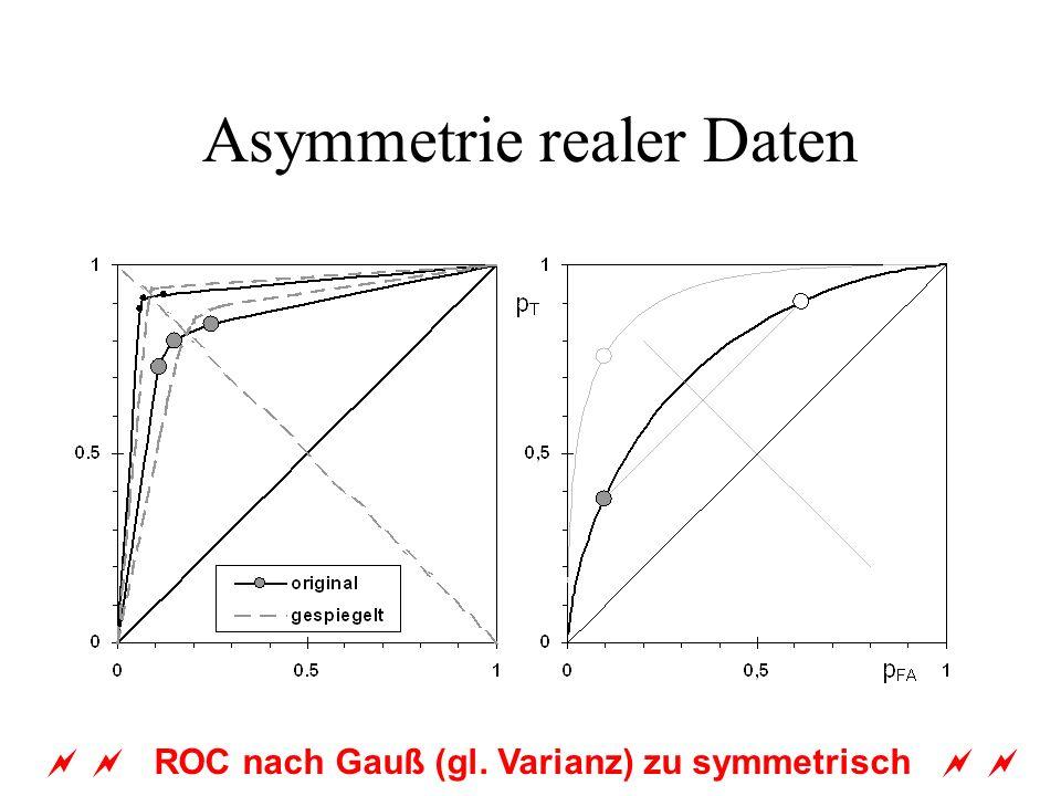 Asymmetrie realer Daten
