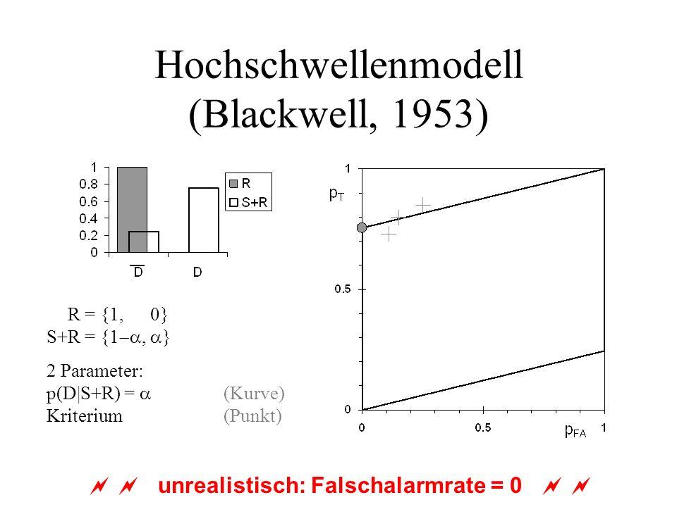 Hochschwellenmodell (Blackwell, 1953)
