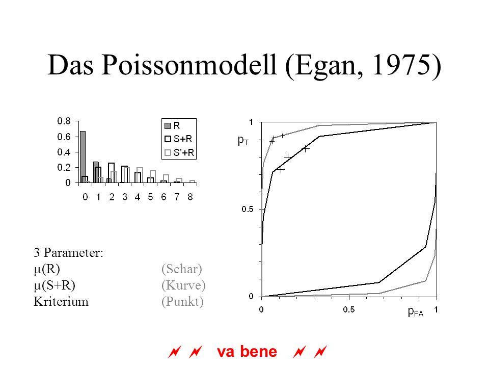 Das Poissonmodell (Egan, 1975)