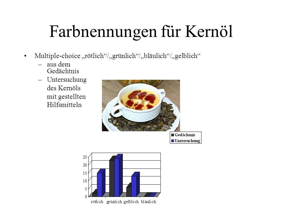 Farbnennungen für Kernöl