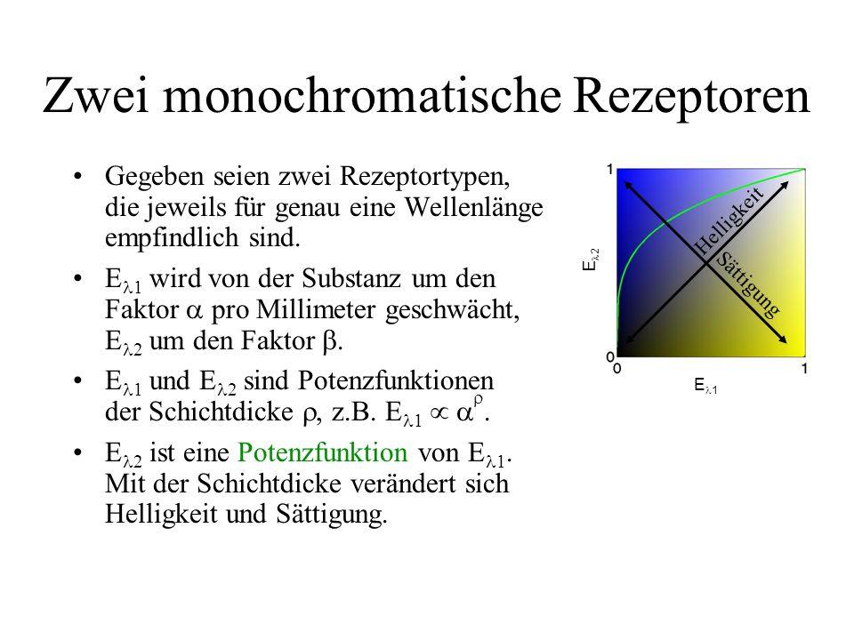 Zwei monochromatische Rezeptoren