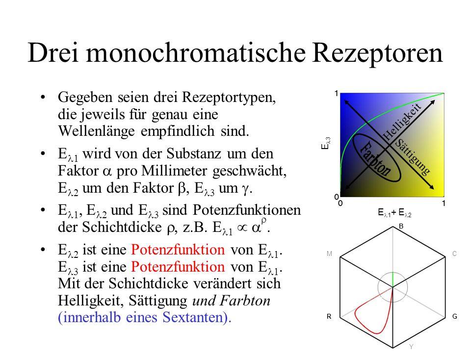 Drei monochromatische Rezeptoren