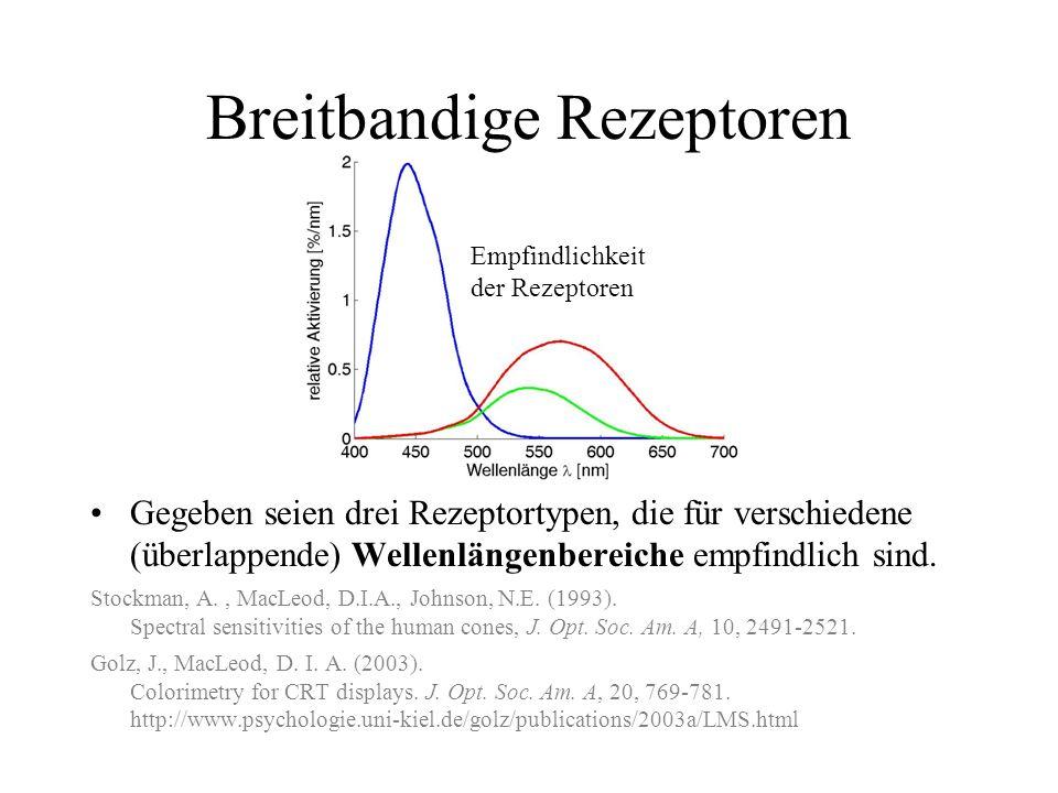 Breitbandige Rezeptoren