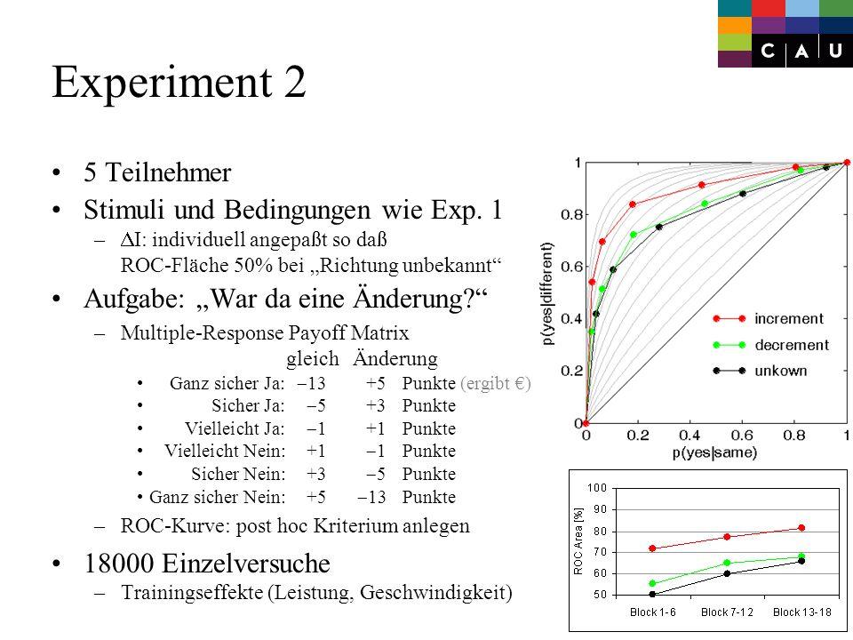 Experiment 2 5 Teilnehmer Stimuli und Bedingungen wie Exp. 1