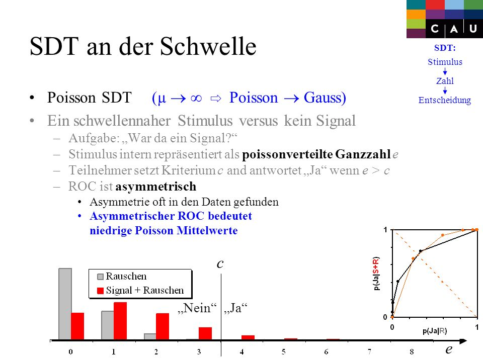 SDT an der Schwelle Poisson SDT (µ   ⇨ Poisson  Gauss)