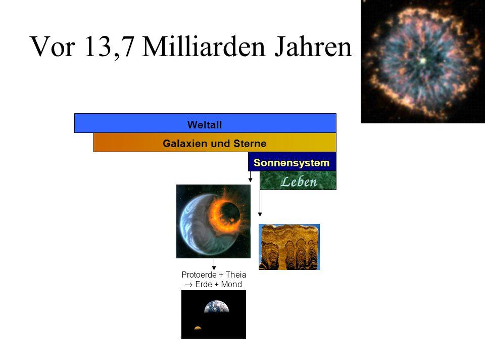 Protoerde + Theia  Erde + Mond