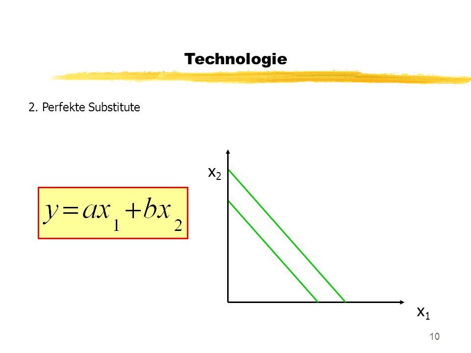 Technologie 2. Perfekte Substitute x2 x1