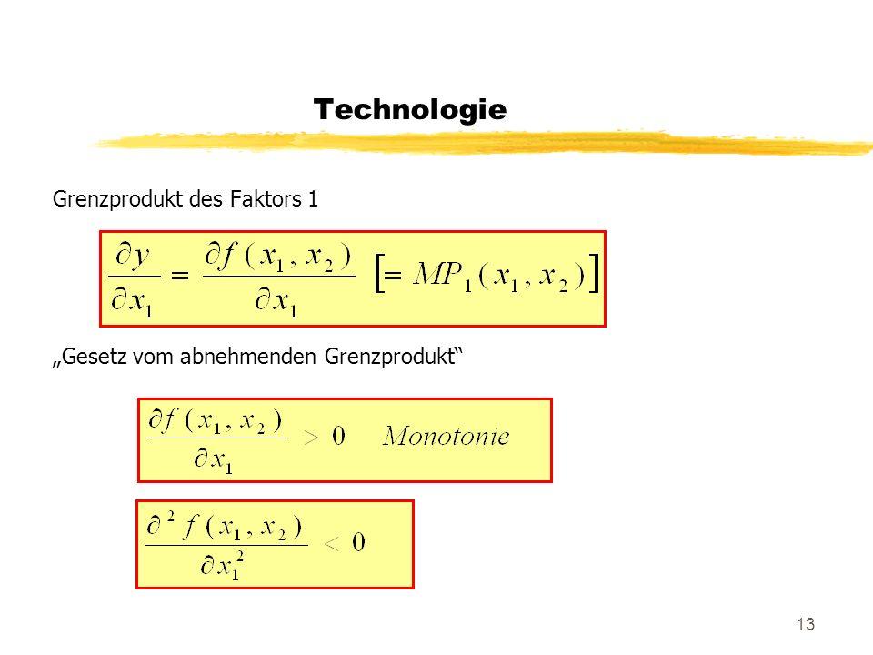 """Technologie Grenzprodukt des Faktors 1 """"Gesetz vom abnehmenden Grenzprodukt"""