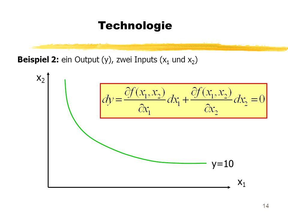Technologie Beispiel 2: ein Output (y), zwei Inputs (x1 und x2) x2 y=10 x1