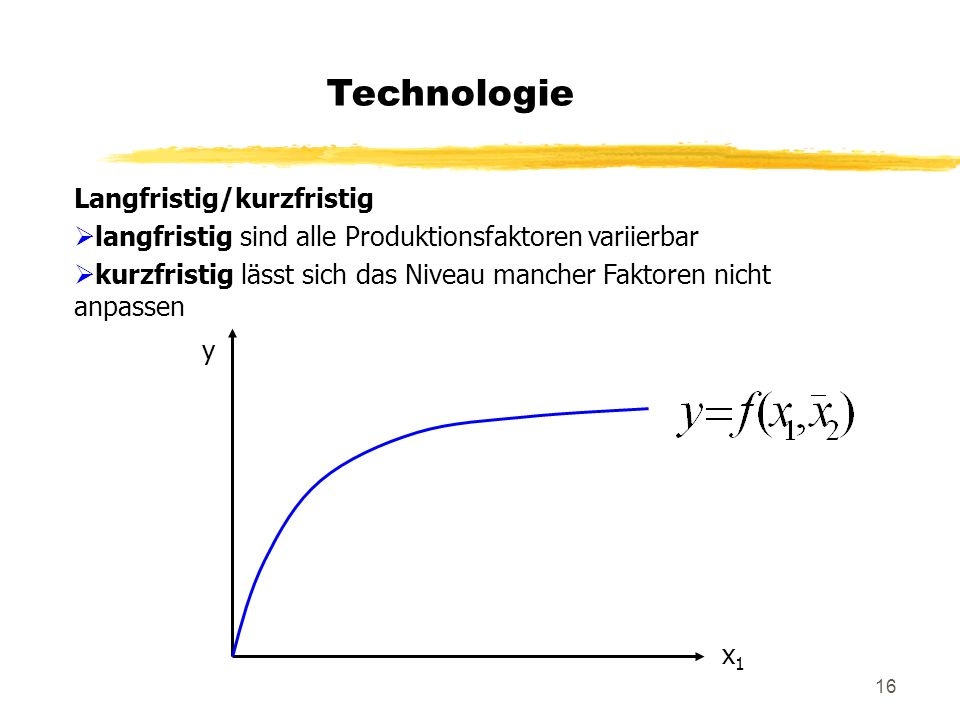 Technologie Langfristig/kurzfristig
