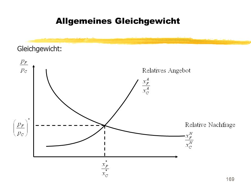 Allgemeines Gleichgewicht