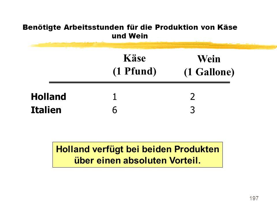 Benötigte Arbeitsstunden für die Produktion von Käse und Wein