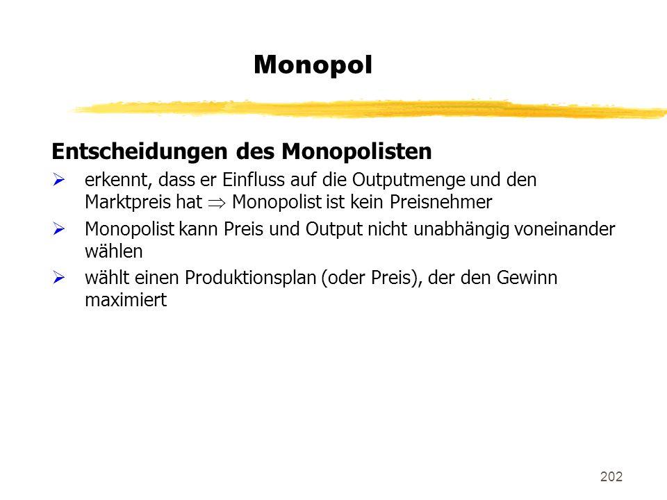 Monopol Entscheidungen des Monopolisten