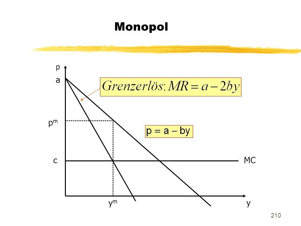 Monopol p a pm c MC ym y