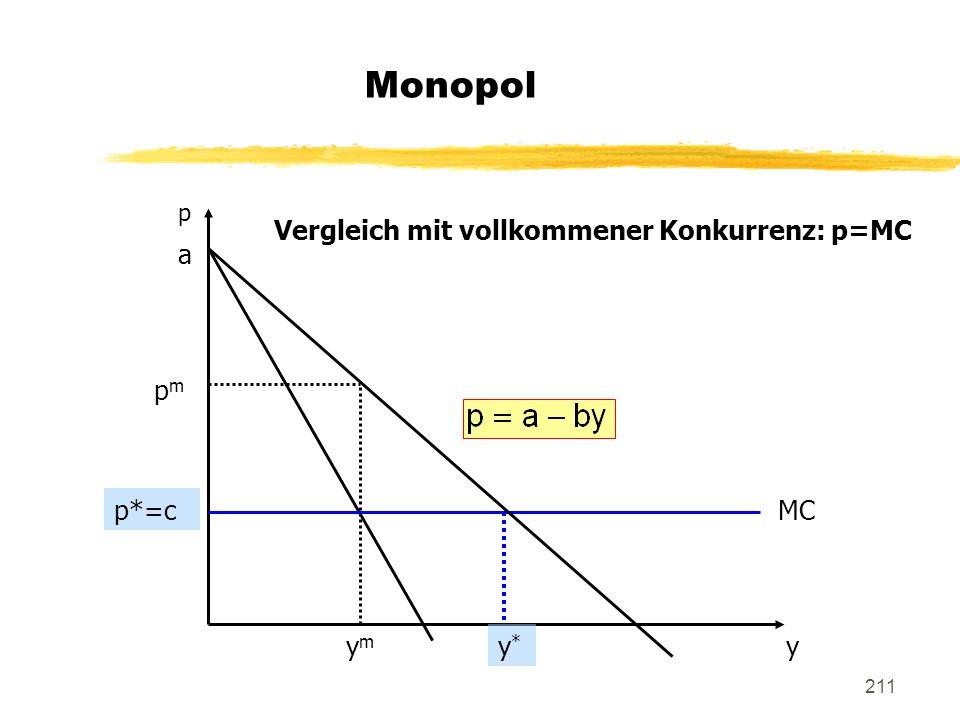 Monopol Vergleich mit vollkommener Konkurrenz: p=MC a pm p*=c MC ym y*