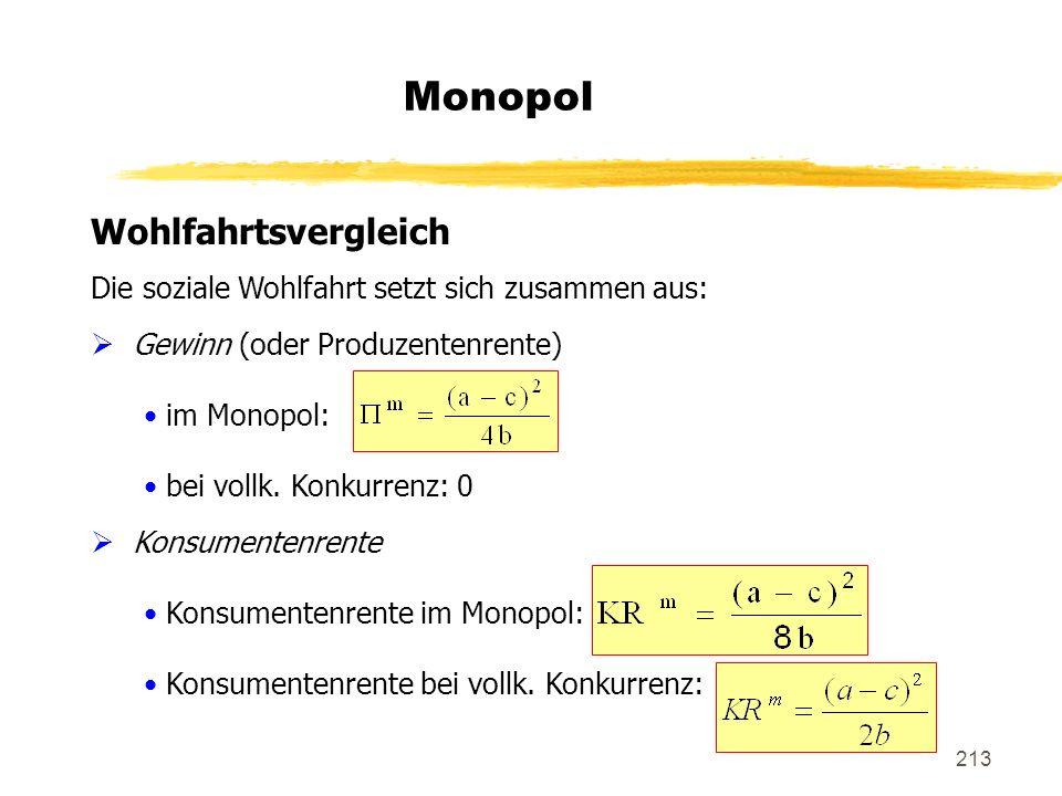 Monopol Wohlfahrtsvergleich