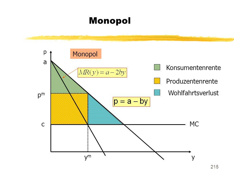 Monopol Monopol a Konsumentenrente Produzentenrente Wohlfahrtsverlust