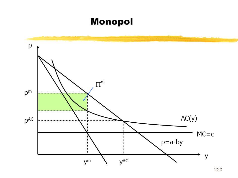 Monopol p m pm AC(y) pAC MC=c p=a-by y ym yAC