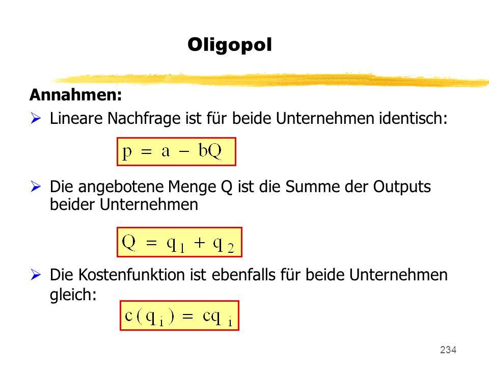 Oligopol Annahmen: Lineare Nachfrage ist für beide Unternehmen identisch: Die angebotene Menge Q ist die Summe der Outputs beider Unternehmen.