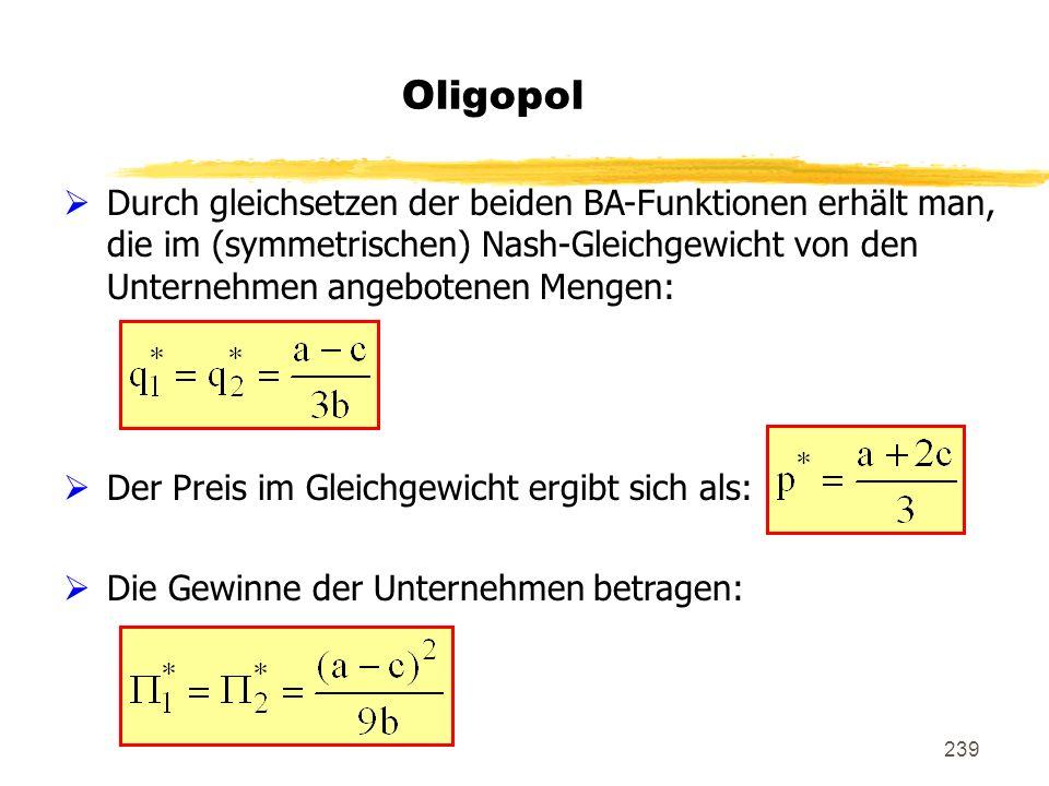Oligopol Durch gleichsetzen der beiden BA-Funktionen erhält man, die im (symmetrischen) Nash-Gleichgewicht von den Unternehmen angebotenen Mengen: