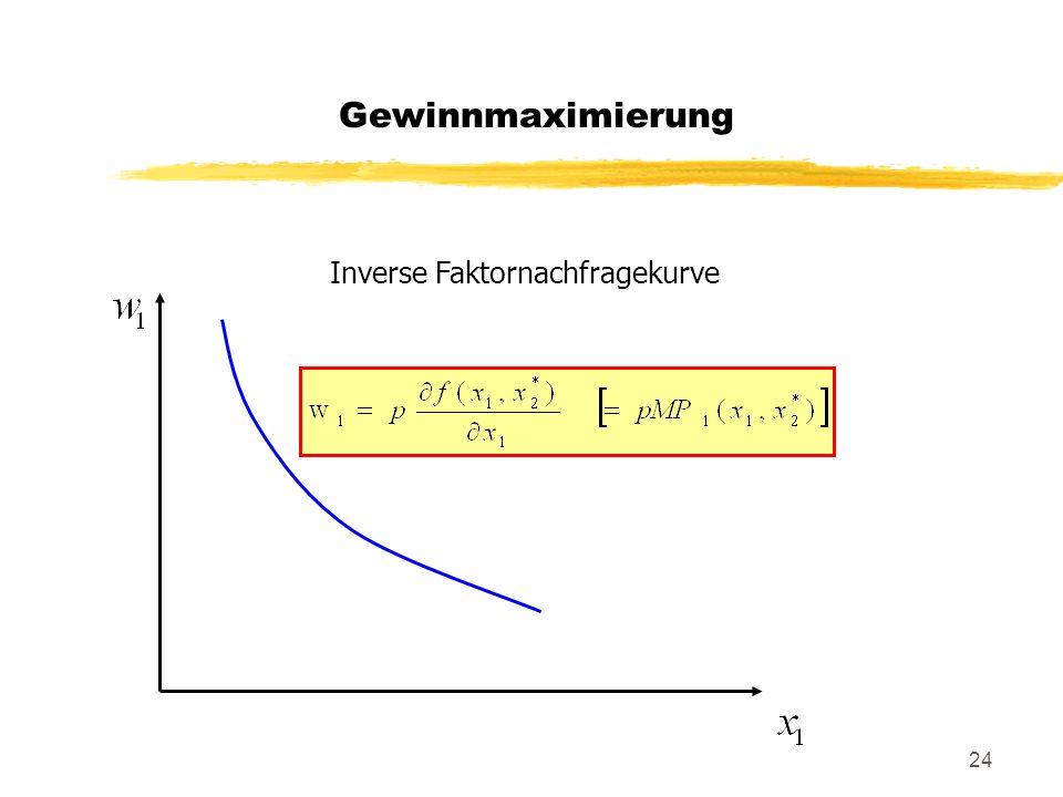 Gewinnmaximierung Inverse Faktornachfragekurve