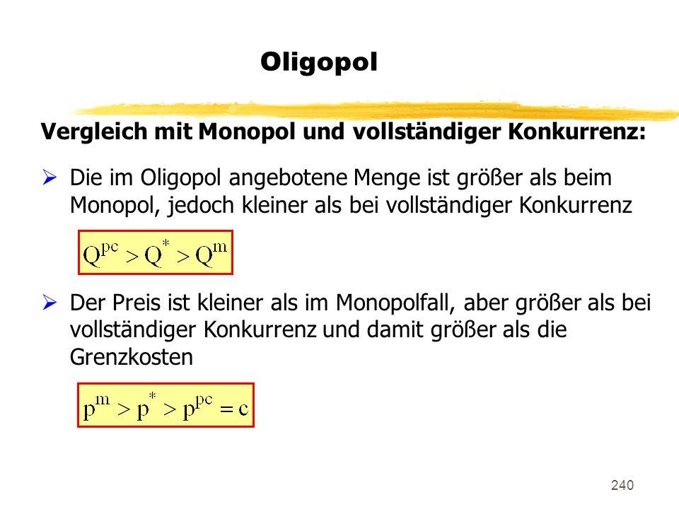 Oligopol Vergleich mit Monopol und vollständiger Konkurrenz:
