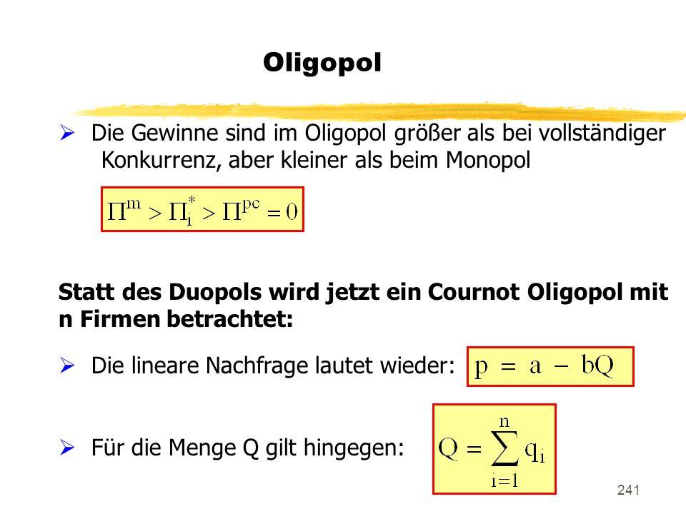 Oligopol Die Gewinne sind im Oligopol größer als bei vollständiger Konkurrenz, aber kleiner als beim Monopol.