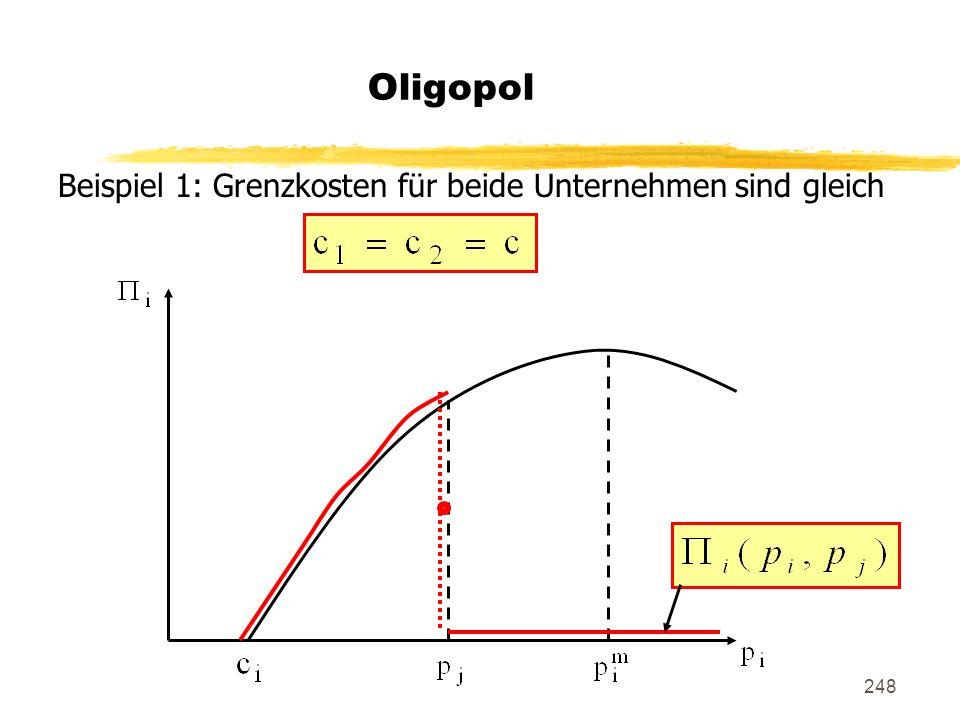 Oligopol Beispiel 1: Grenzkosten für beide Unternehmen sind gleich