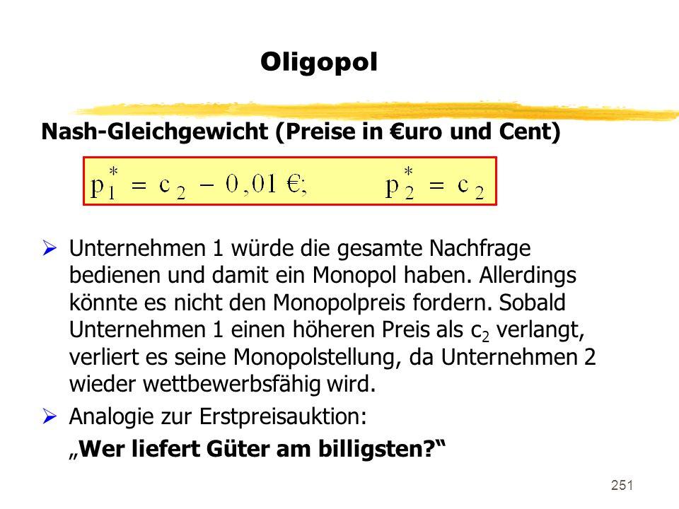 Oligopol Nash-Gleichgewicht (Preise in €uro und Cent)