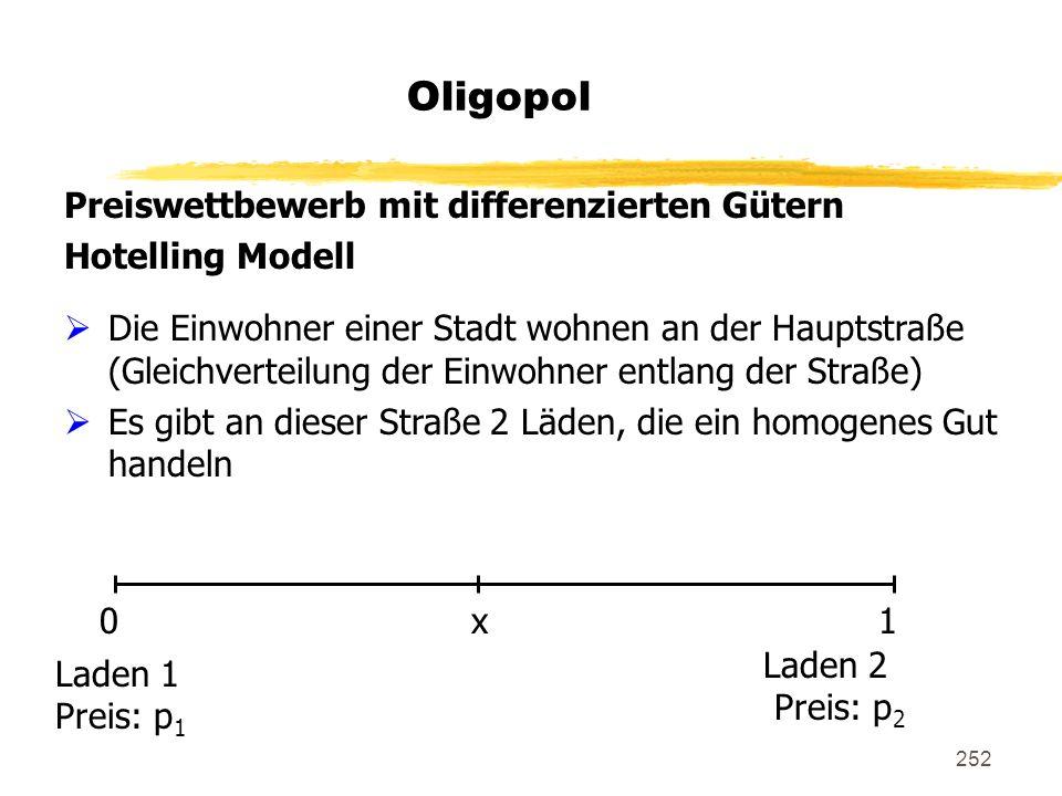 Oligopol Preiswettbewerb mit differenzierten Gütern Hotelling Modell